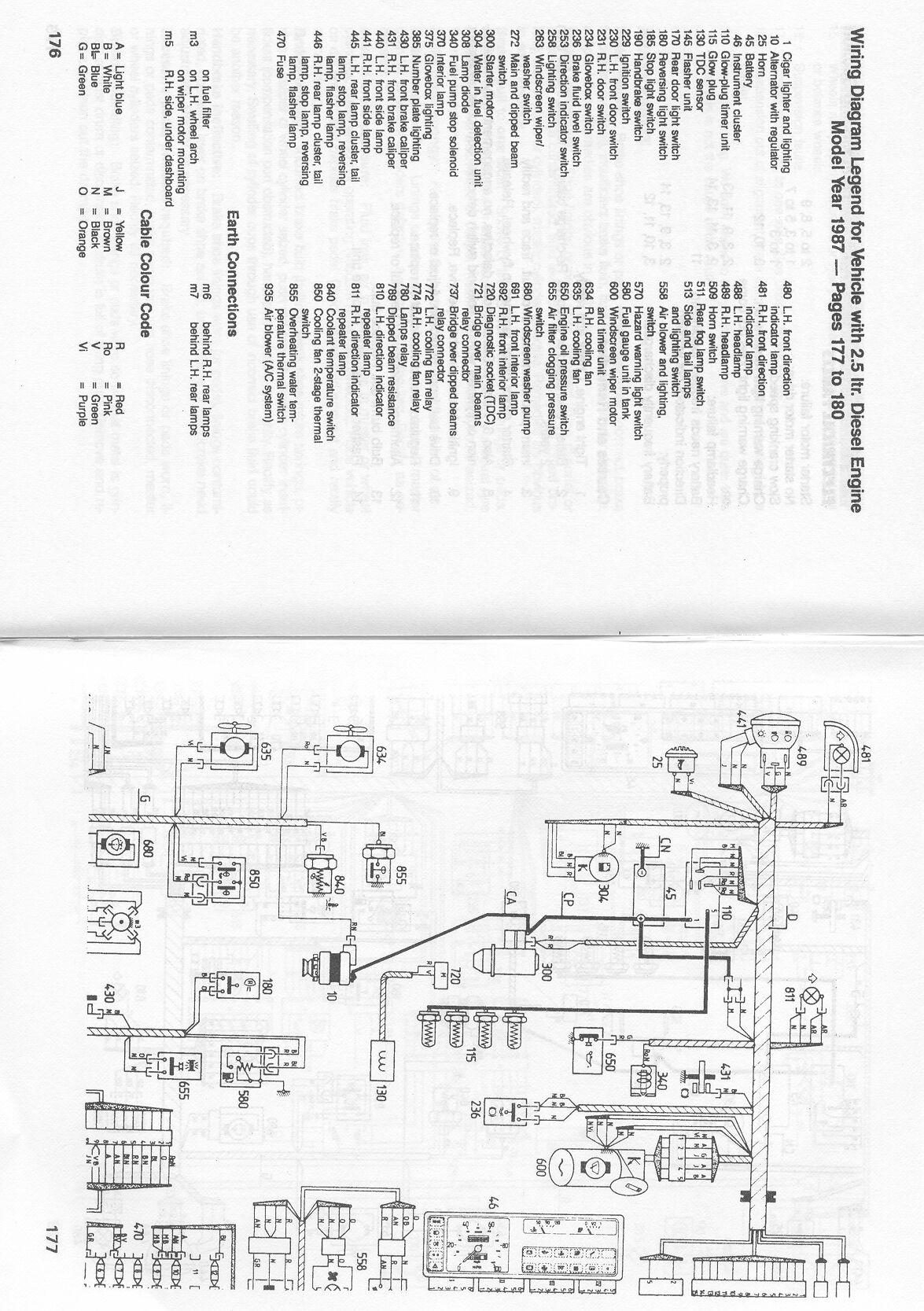 Admirable Peugeot J5 Wiring Diagram Wiring Diagram Wiring Database Denligelartorg