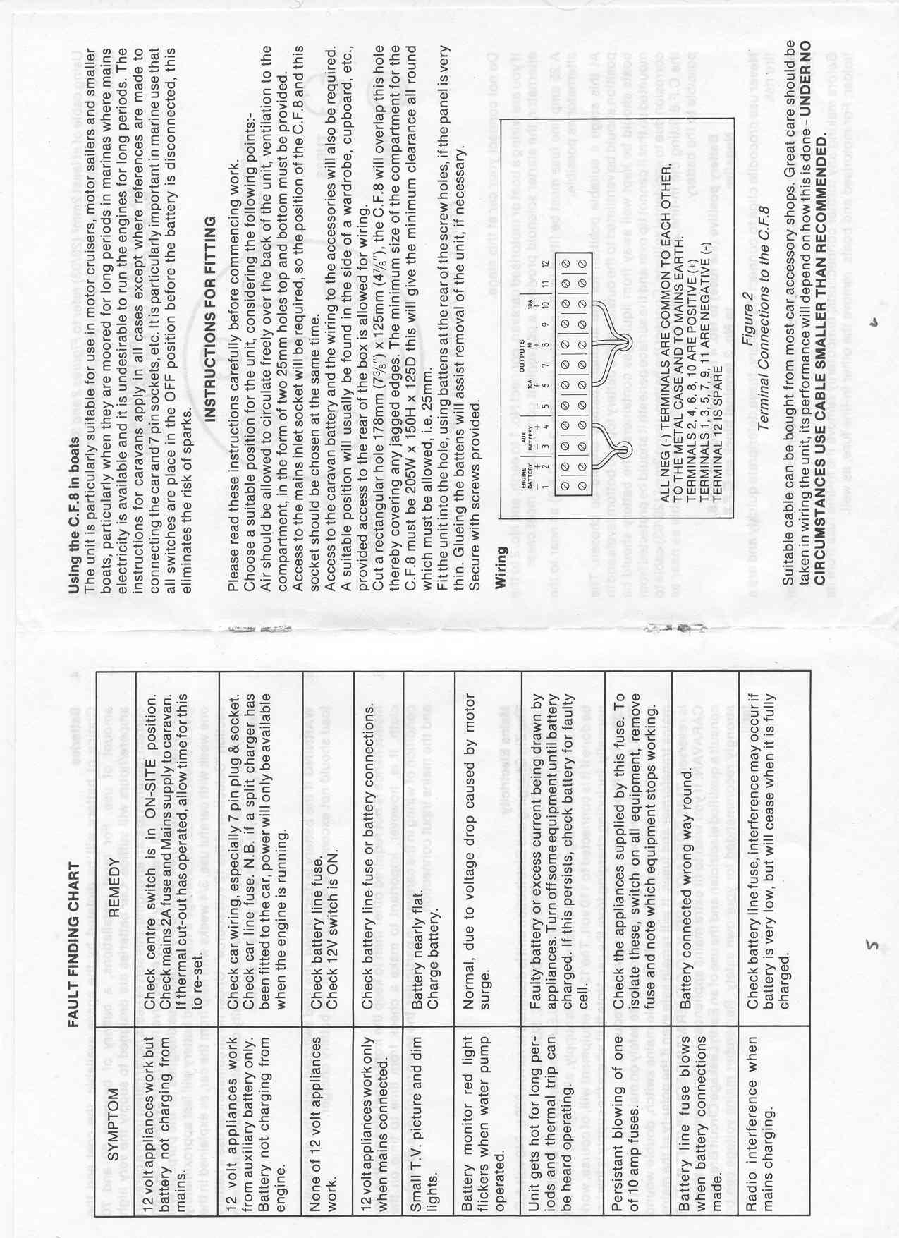 Fiat Peugeot Caravan Zig Wiring Diagram Cf8 Manual